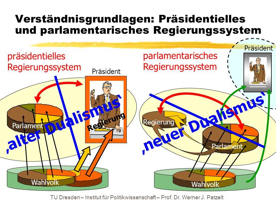 'neuer Dualismus' 'alter Dualismus'