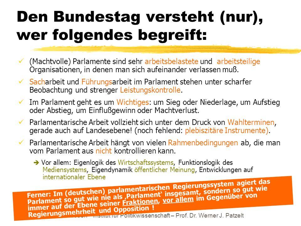 Den Bundestag versteht (nur), wer folgendes begreift:
