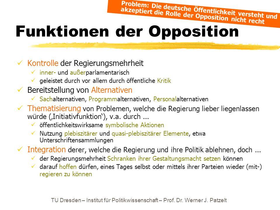 Funktionen der Opposition