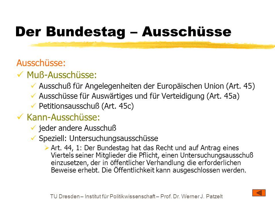 Der Bundestag – Ausschüsse