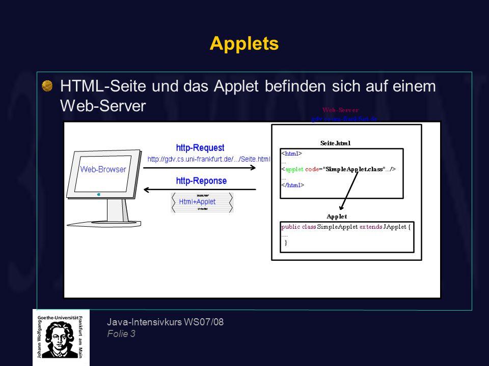 Applets HTML-Seite und das Applet befinden sich auf einem Web-Server