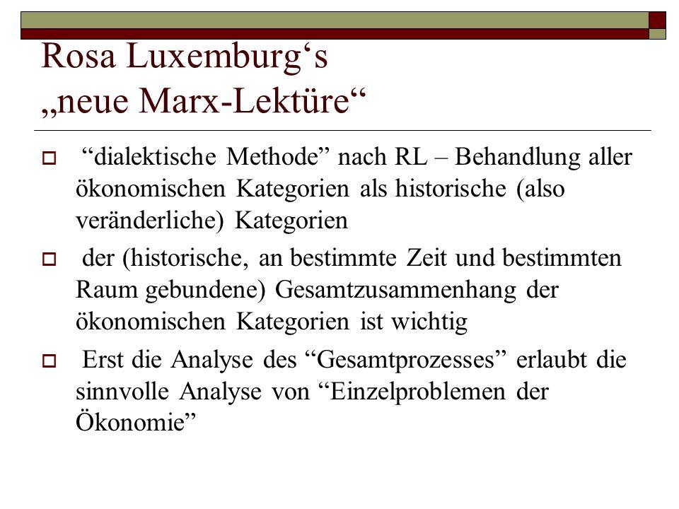 """Rosa Luxemburg's """"neue Marx-Lektüre"""