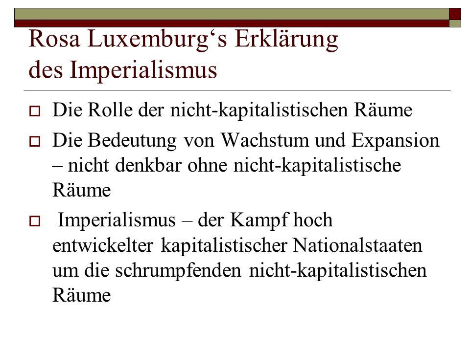 Rosa Luxemburg's Erklärung des Imperialismus