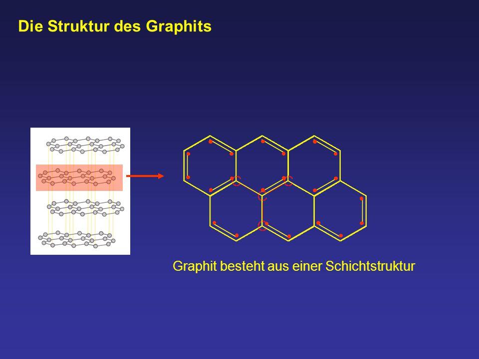 Die Struktur des Graphits