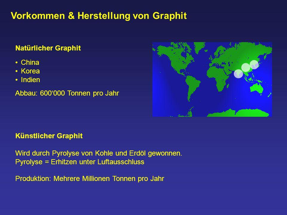 Vorkommen & Herstellung von Graphit