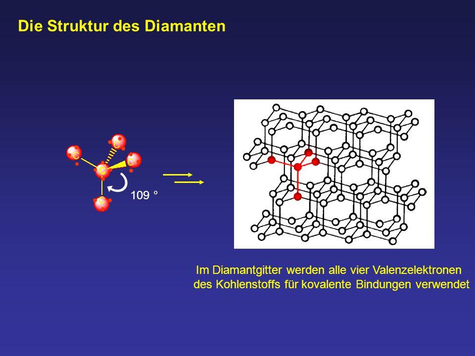 Die Struktur des Diamanten
