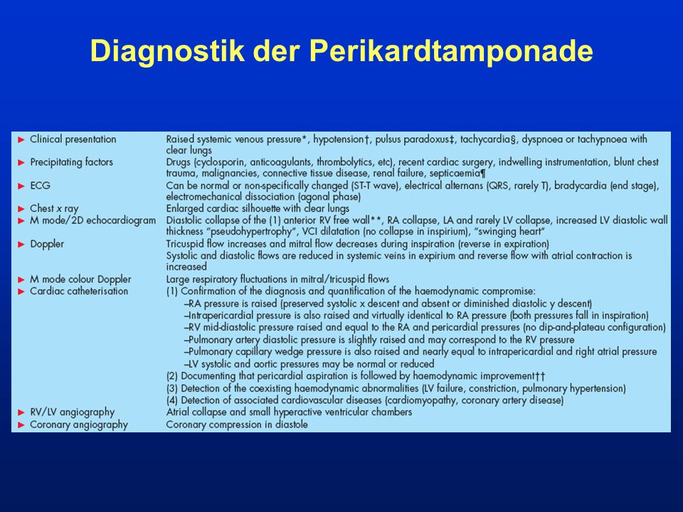 Diagnostik der Perikardtamponade