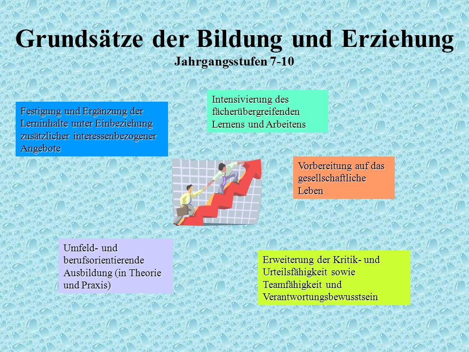 Grundsätze der Bildung und Erziehung Jahrgangsstufen 7-10