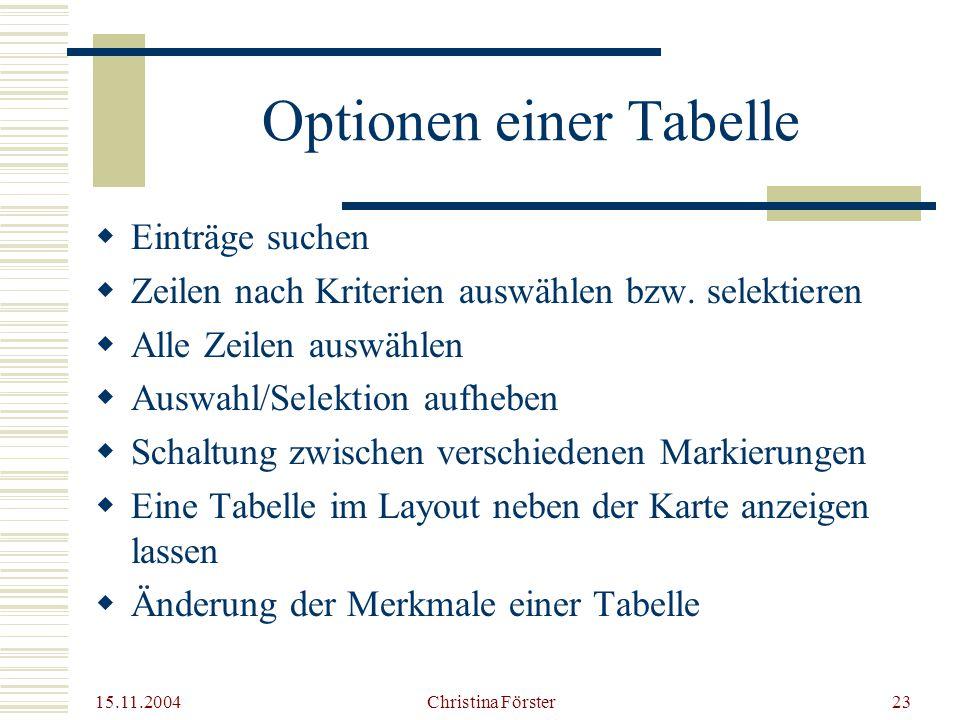 Optionen einer Tabelle