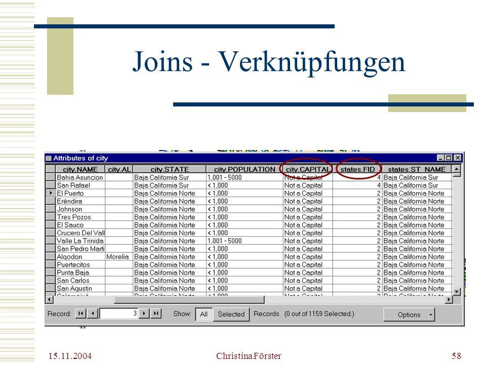 Joins - Verknüpfungen 15.11.2004 Christina Förster