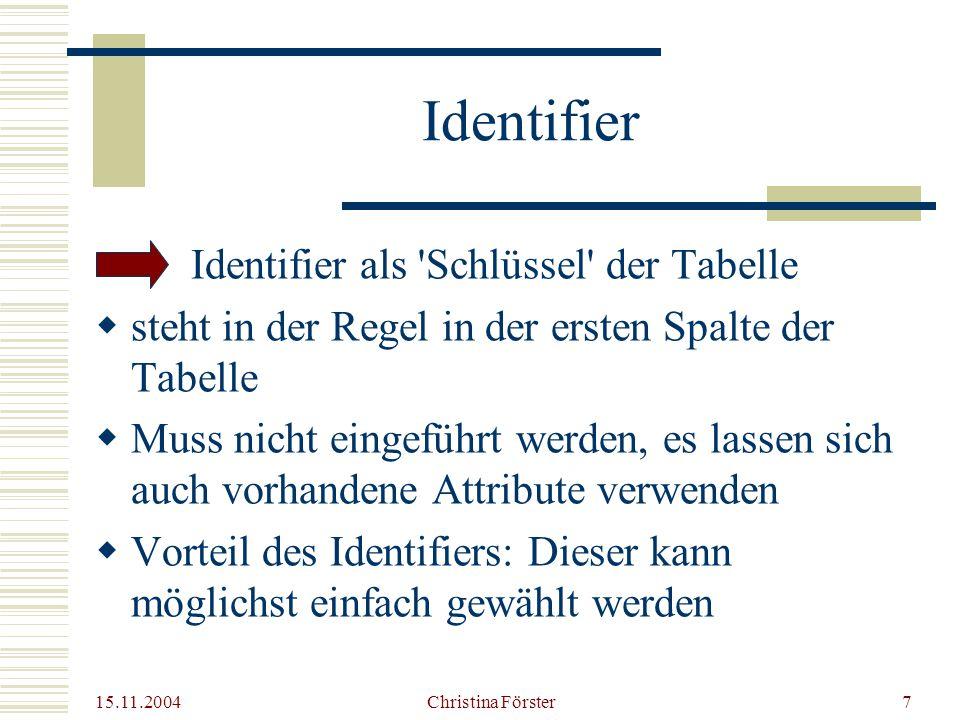 Identifier Identifier als Schlüssel der Tabelle