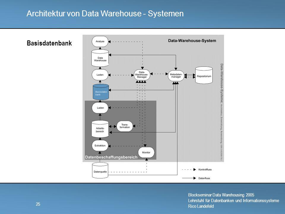 Basisdatenbank