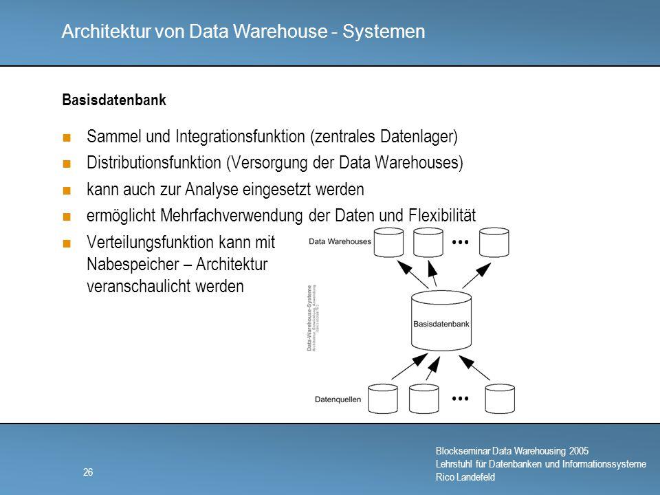 Sammel und Integrationsfunktion (zentrales Datenlager)