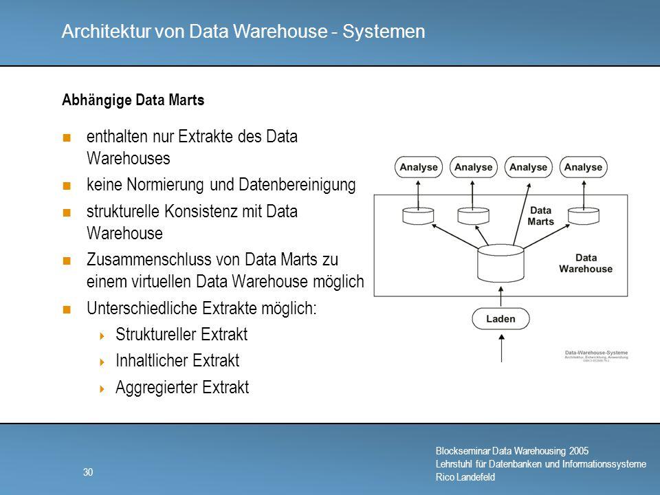 enthalten nur Extrakte des Data Warehouses