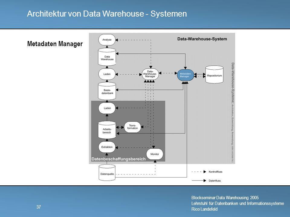 Metadaten Manager
