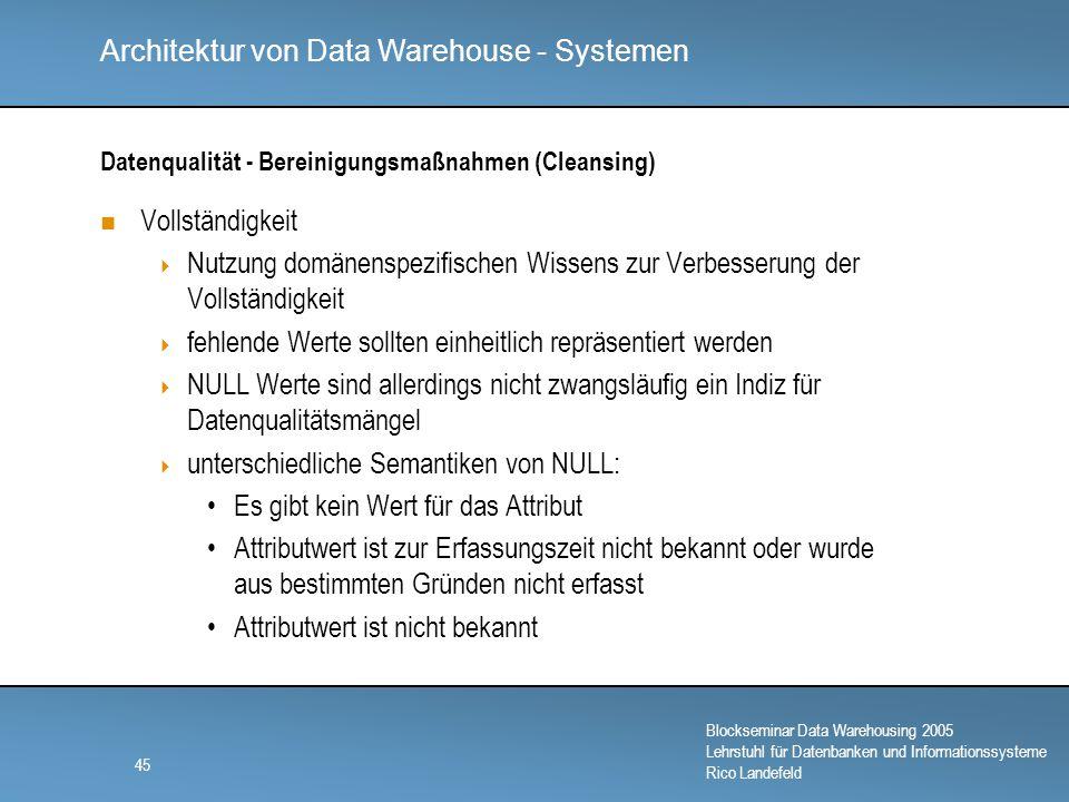 Datenqualität - Bereinigungsmaßnahmen (Cleansing)