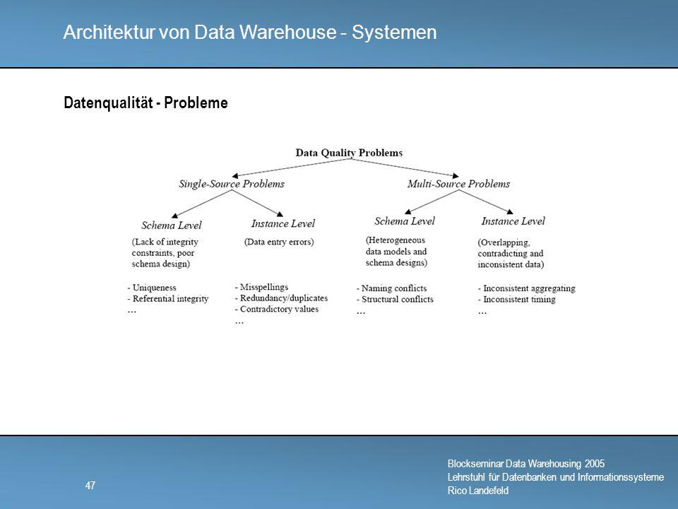 Datenqualität - Probleme