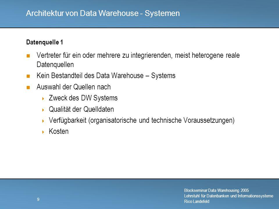Kein Bestandteil des Data Warehouse – Systems Auswahl der Quellen nach