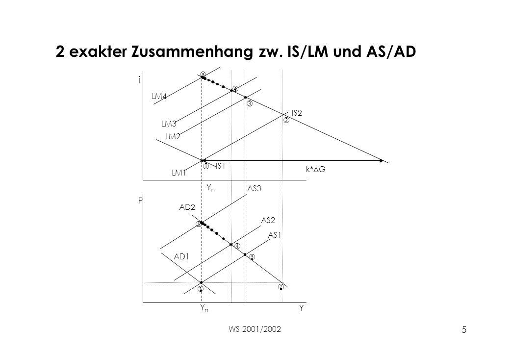 2 exakter Zusammenhang zw. IS/LM und AS/AD