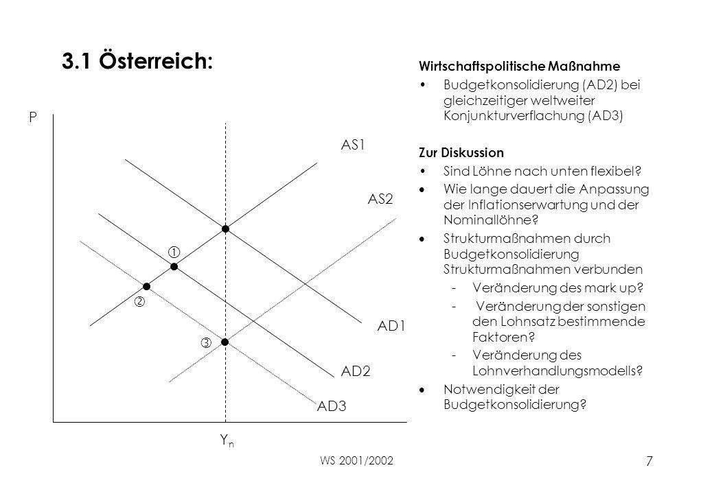 3.1 Österreich:  P AS1 AS2  AD1  AD2 AD3 Yn