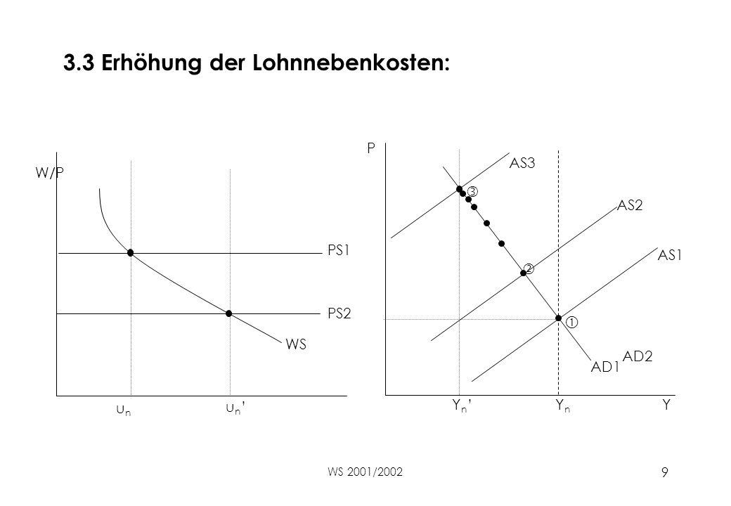 3.3 Erhöhung der Lohnnebenkosten: