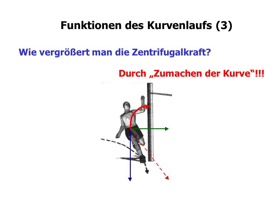 Funktionen des Kurvenlaufs (3)