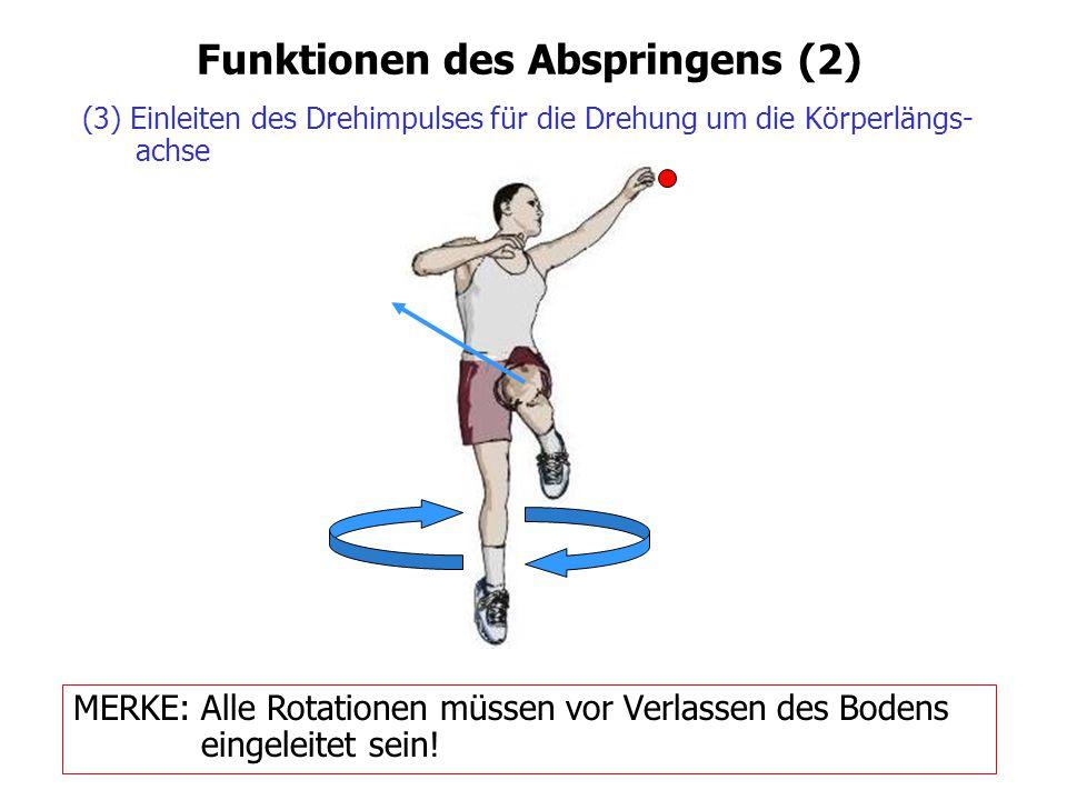 Funktionen des Abspringens (2)