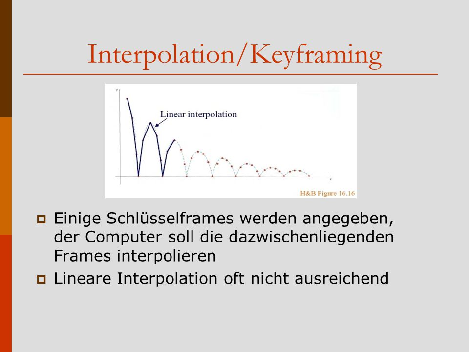 Interpolation/Keyframing