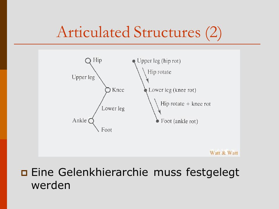 Articulated Structures (2)