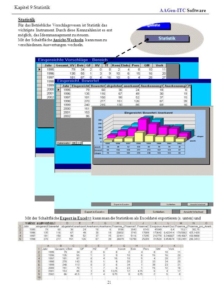 Kapitel 9:Statistik AAGen-ITC Software Statistik