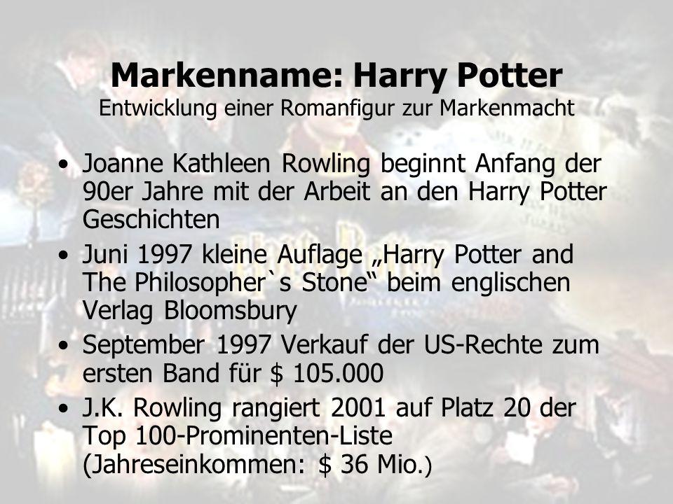 Markenname: Harry Potter Entwicklung einer Romanfigur zur Markenmacht