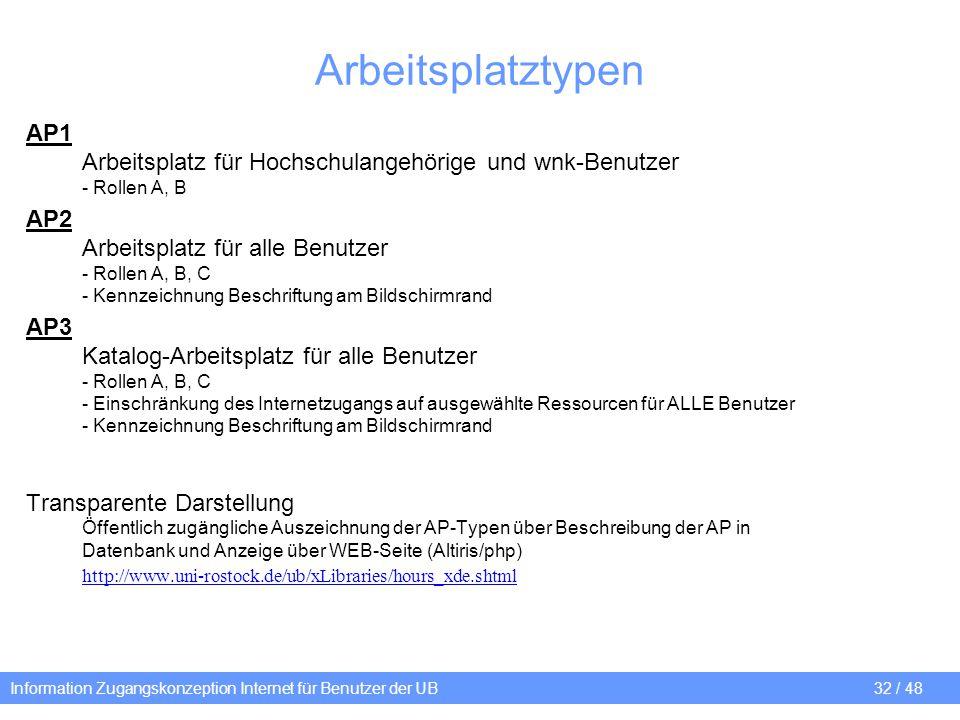 Arbeitsplatztypen AP1 Arbeitsplatz für Hochschulangehörige und wnk-Benutzer - Rollen A, B.