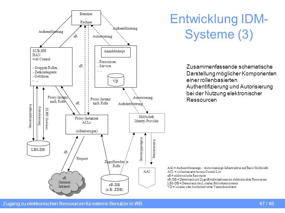 Entwicklung IDM-Systeme (3)