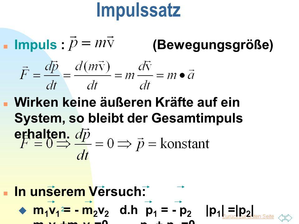 Impulssatz Impuls : (Bewegungsgröße)