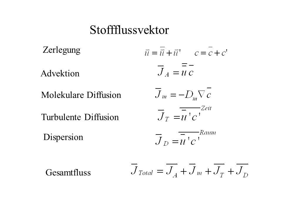 Stoffflussvektor Zerlegung Advektion Molekulare Diffusion