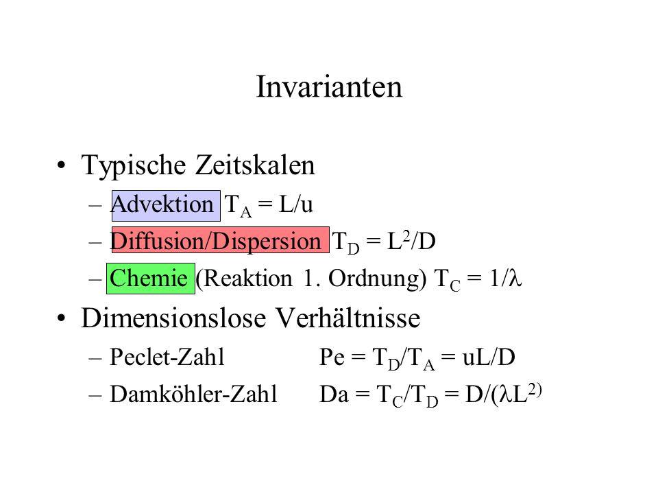 Invarianten Typische Zeitskalen Dimensionslose Verhältnisse