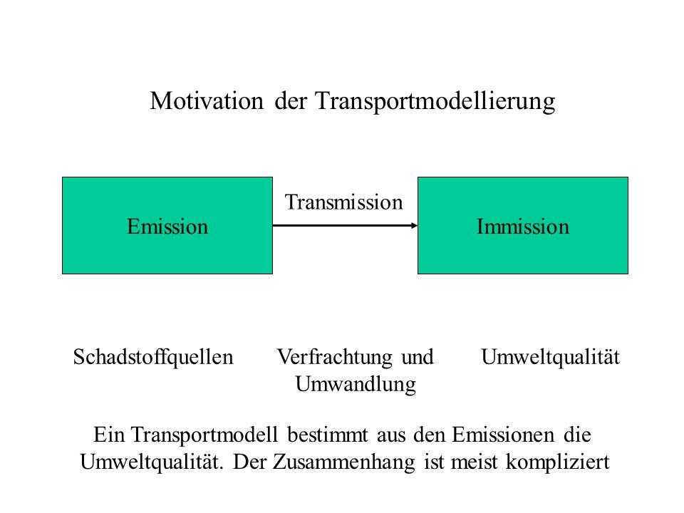 Motivation der Transportmodellierung