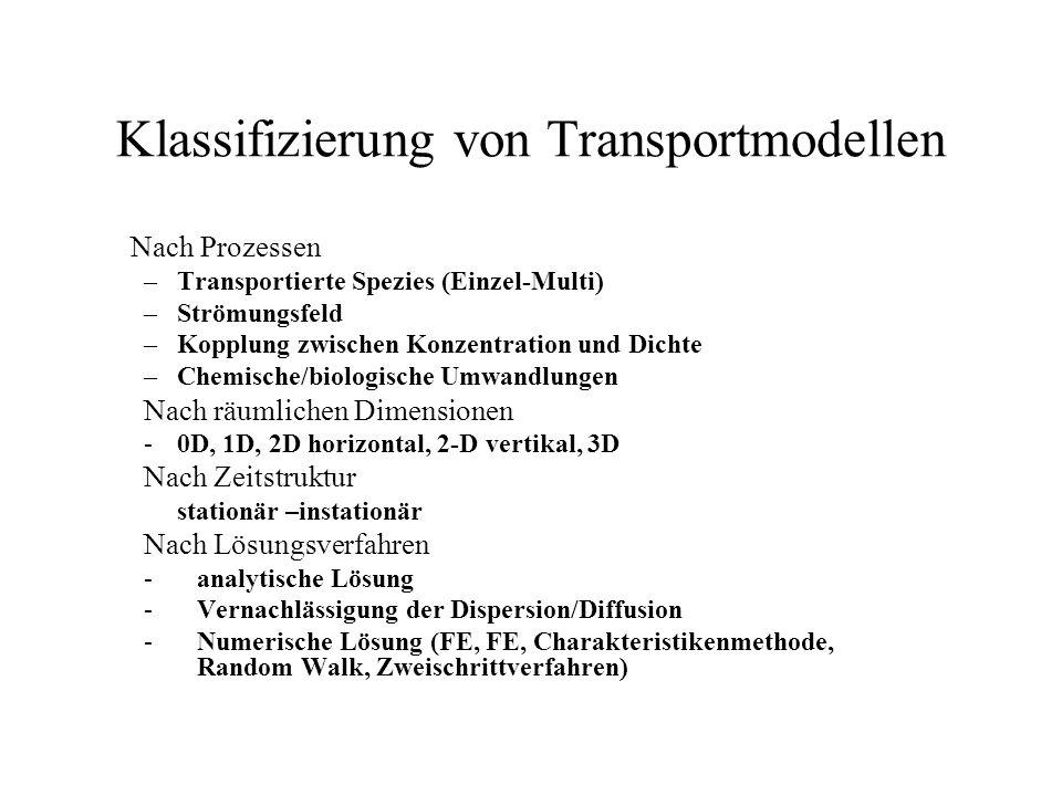 Klassifizierung von Transportmodellen