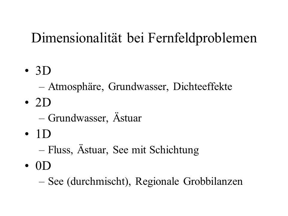 Dimensionalität bei Fernfeldproblemen