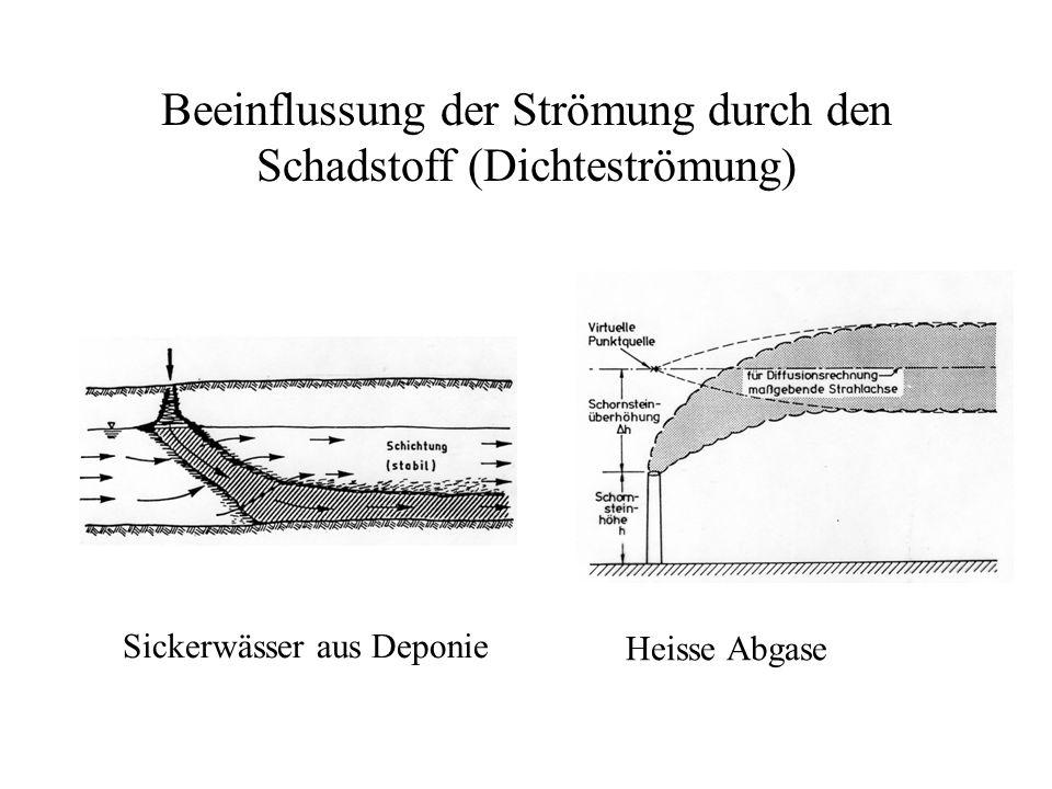 Beeinflussung der Strömung durch den Schadstoff (Dichteströmung)