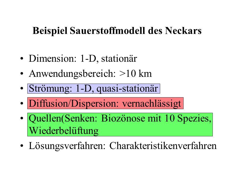 Beispiel Sauerstoffmodell des Neckars