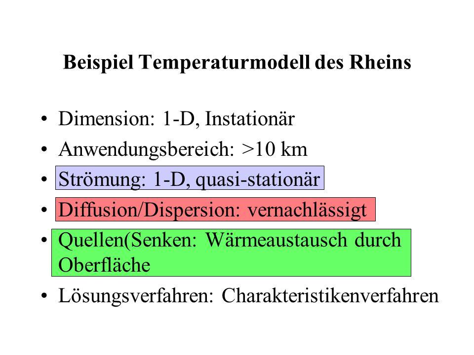 Beispiel Temperaturmodell des Rheins