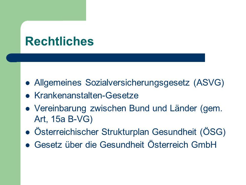 Rechtliches Allgemeines Sozialversicherungsgesetz (ASVG)