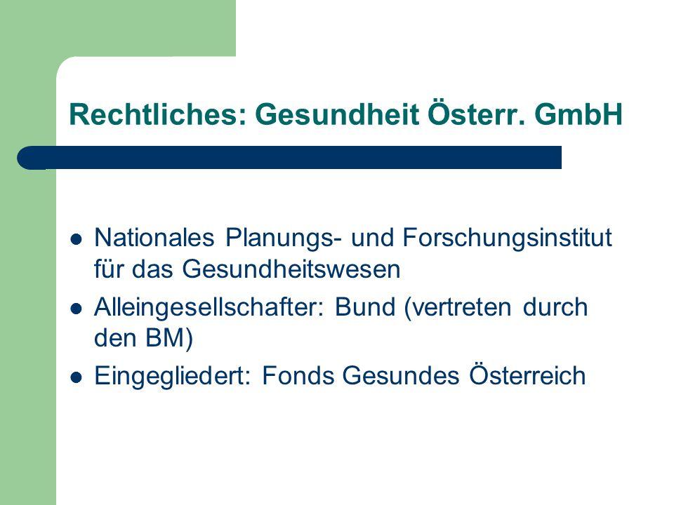 Rechtliches: Gesundheit Österr. GmbH