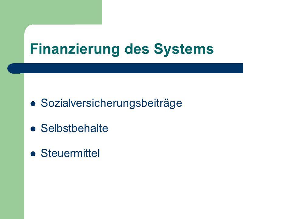 Finanzierung des Systems