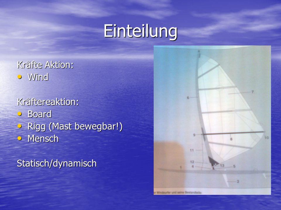 Einteilung Kräfte Aktion: Wind Kräftereaktion: Board