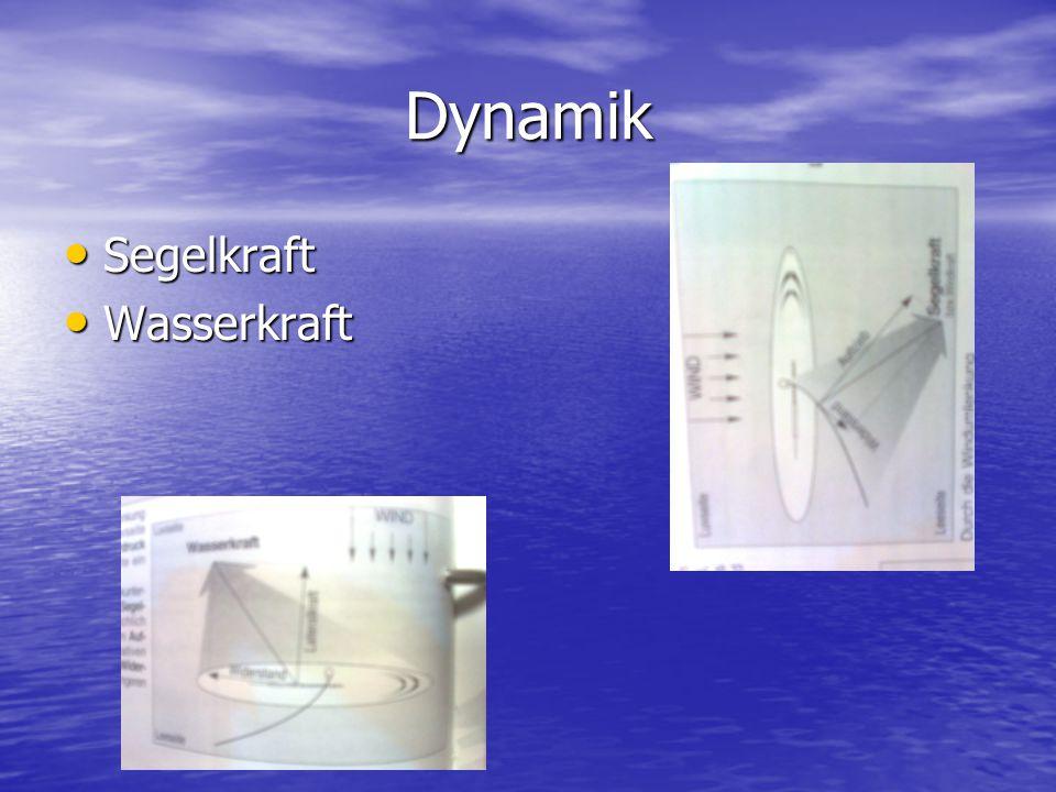 Dynamik Segelkraft Wasserkraft