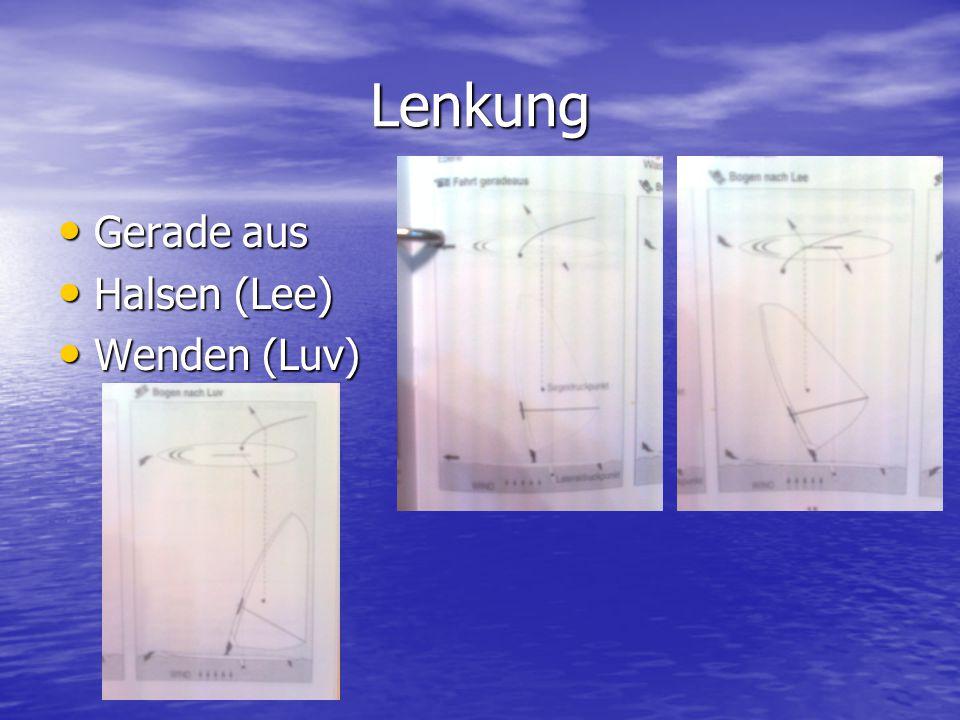 Lenkung Gerade aus Halsen (Lee) Wenden (Luv)
