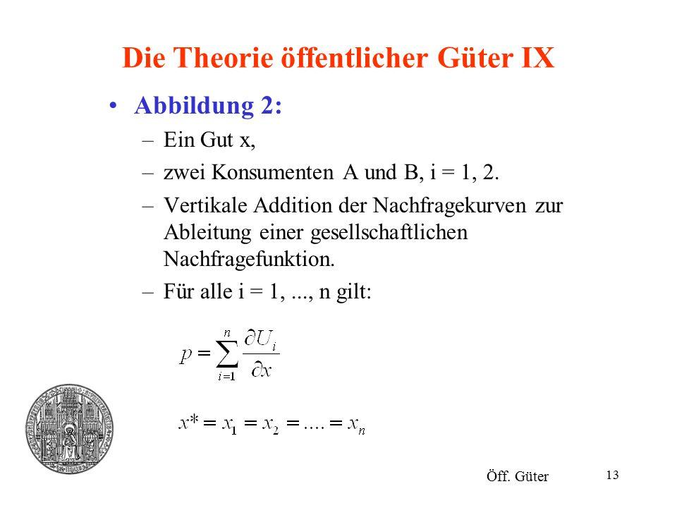 Die Theorie öffentlicher Güter IX