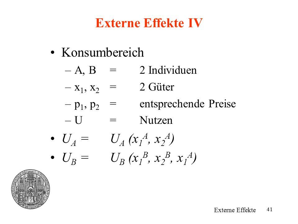 Externe Effekte IV Konsumbereich UA = UA (x1A, x2A)